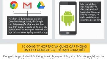 Google hiểu bạn đến mức nào?